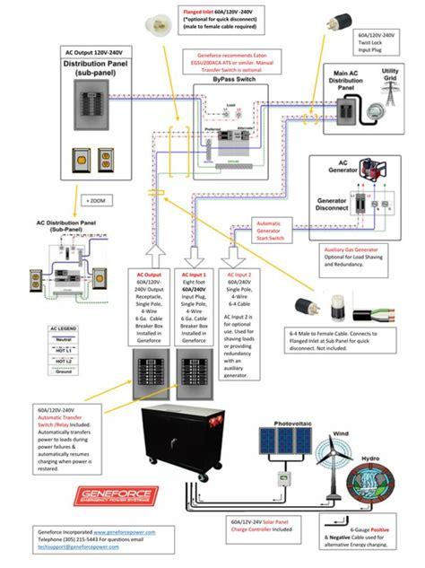 wiring  battery generator    panel