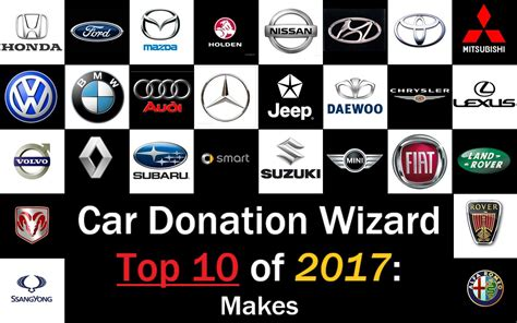 Top 10 Car Brands Of 2017 On Car Donation Wizard
