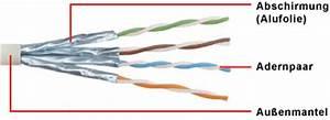 Unterschied Kabel Leitung : twisted pair kabel utp ftp stp ~ Yasmunasinghe.com Haus und Dekorationen