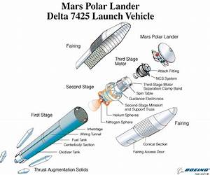 NASA Rocket Diagram - Pics about space