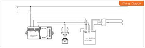 Daylight Sensor Hytronik