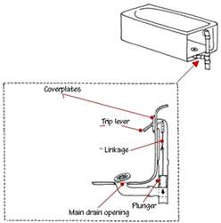 plumbing how do i retrieve a detached plunger from a