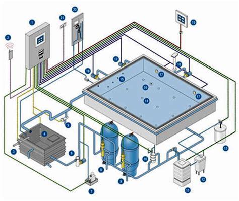 pool mit filteranlage schwimmbad shkwissen haustechnikdialog