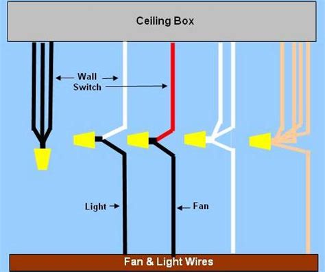 Ceiling Light Wire Diagram Simple Remote Control Circuit