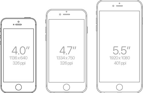iphone 4 dimensions iphone se screen sizes and interfaces compared imore
