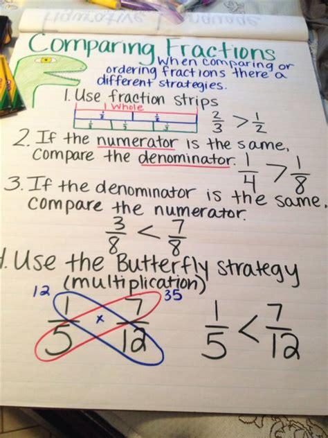 comparing fractions education  grade math  ela