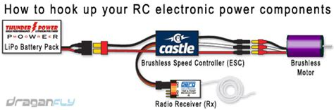 Rc Motor Wiring Diagram by The Basics Of Electric Power Escs Rclab Info