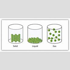 How Does The Arrangement Of The Particles In A Liquid Compare To That Of A Gas? Socratic