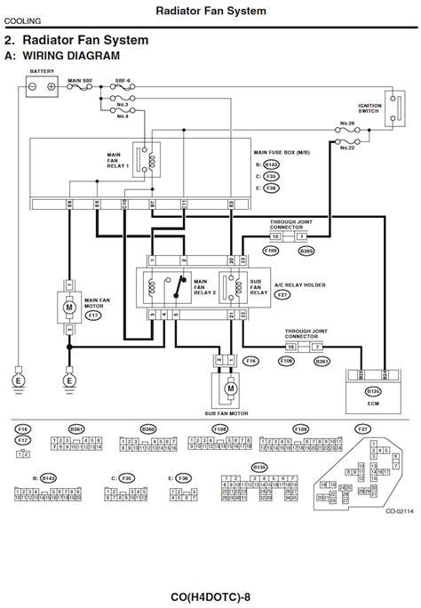 Outback Wiring Diagram by Radiator Sub Fan Page 2 Subaru Outback Subaru