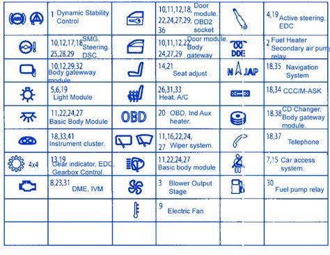 2000 Bmw 328ci Fuse Diagram by Bmw M6 Coupe 2008 Glove Box Fuse Box Block Circuit Breaker