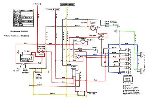 cub cadet 1330 wiring diagram