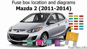 Fuse Box Location And Diagrams  Mazda 2  2011-2014
