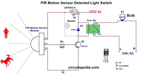 Automatic Room Light Circuit Using Pir Motion Sensor