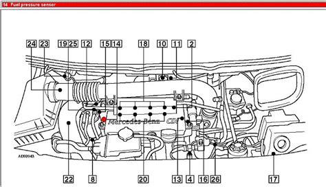 Mb Engine Diagram by Mercedes Vito 108 Cdi Engine Diagram