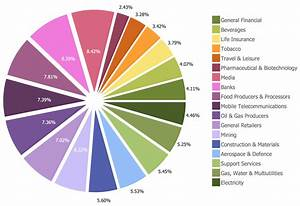 When To Use A Donut Chart Basic Pie Charts Solution Conceptdraw Com
