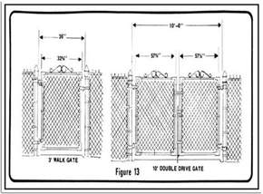 How Install Fence Post Concrete Picture