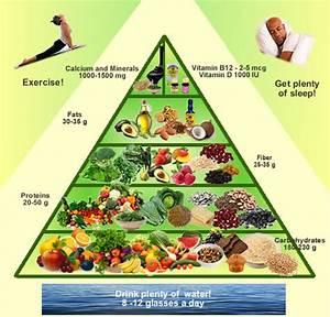An SHJ Diet Guide: Vegan and Vegetarian Diet Guidelines
