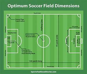 Soccer Field Dimensions  Corner Flag Height  Futbol Pitch