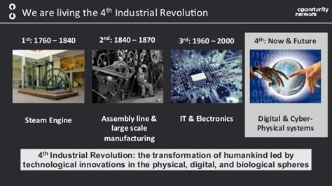 the networks economy and the fourth industrial revolution enrica si