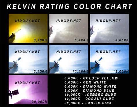 hid color chart hid light reviews headlight reviews