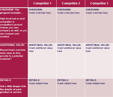 Competitors Analysis Template