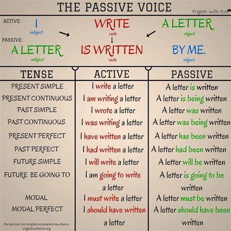 Esl, Efl, Grammar, The Passive Voice  Efl  Ideas For Teachers  Pinterest  English, English