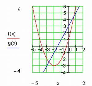 Tangente Berechnen Mit Punkt : schnittpunkt parabel gerade ~ Themetempest.com Abrechnung