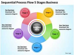Business Plan Diagram Sequential Process Flow 5 Stages