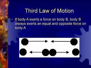 Sir Isaac Newton  Life And Accomplishments