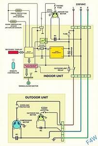 Split Ac Full Electric Wiring Diagram In 2020