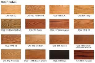 20 absolute golden pecan stain wallpaper cool hd
