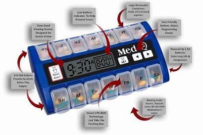Pill Medication Box Reminder Alarm Med Seniors