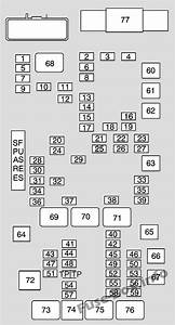 Fuse Box Diagram  U0026gt  Chevrolet Express  2003