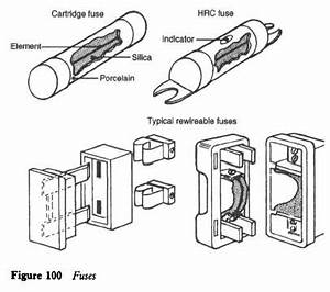 refrigerator troubleshooting fuses cartridge fuse With wiring a fused plug