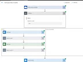 Updating Data Sources From Visio Using Msflow     Easily