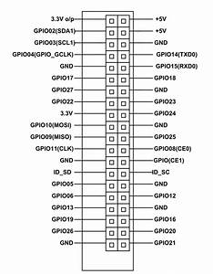 Raspberry Pi 3 Pinout  Features  Specifications  U0026 Datasheet