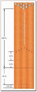 Dynamic Printable Bowling Lane Diagram