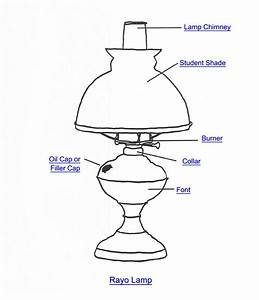 rayo lamp part index With table lamp electrical parts
