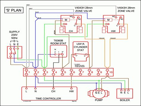 drayton central heating wiring diagram gallery diagram