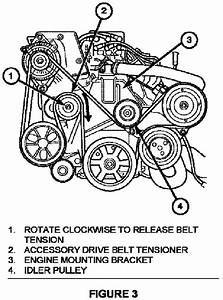 Putting A Serpentine Belt On A 1998 Plymouth Grand Voyager