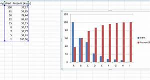 Paretodiagramm Mit Excel - Google Docs