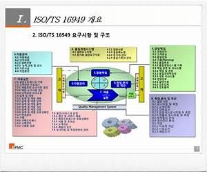 Ts 16949  Ud488 Uc9c8 Uacbd Uc601 Uc2dc Uc2a4 Ud15c    Ub124 Uc774 Ubc84  Ube14 Ub85c Uadf8