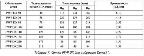 Ветрогенераторы . Купить ветрогенераторы в России Allbiz