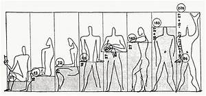 Modulor Le Corbusier : modulor ~ Eleganceandgraceweddings.com Haus und Dekorationen