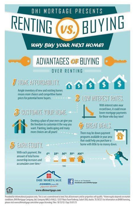 what to when renting 17 best images about buying vs renting on pinterest stick it a house and rent a home