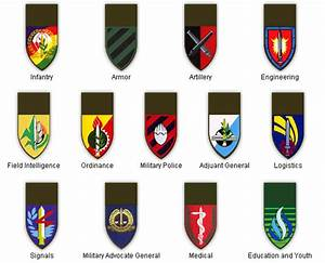 Israel Defense Forces insignia - Wikipedia, the free ...
