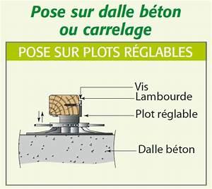 Plot Reglable Terrasse : 740000005 plot r glable pour lames de terrasse haut ~ Edinachiropracticcenter.com Idées de Décoration