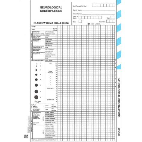 MR189 Neurological Observations - Rolls Australia | Filing