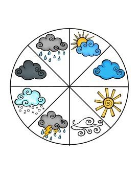 weather cards by peg immersion tpt 835 | original 1465768 2