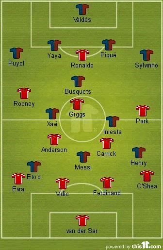 Финал ЛЧ 2009 Манчестер Юнайтед-Барселона[x] - Форумы - обсуждение, помощь, проблема, не запускается, решение, ошибки